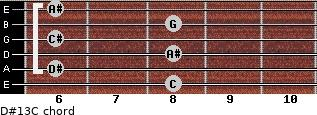 D#13/C for guitar on frets 8, 6, 8, 6, 8, 6