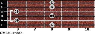 D#13/C for guitar on frets 8, 6, 8, 6, 8, 8