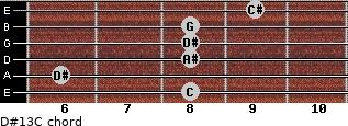 D#13/C for guitar on frets 8, 6, 8, 8, 8, 9