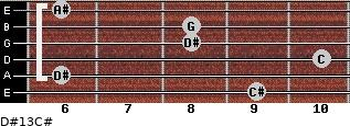 D#13/C# for guitar on frets 9, 6, 10, 8, 8, 6