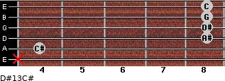 D#13/C# for guitar on frets x, 4, 8, 8, 8, 8