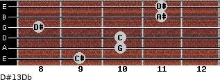 D#13/Db for guitar on frets 9, 10, 10, 8, 11, 11