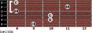 D#13/Db for guitar on frets 9, 10, 10, 8, 11, 8