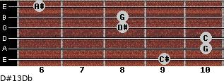 D#13/Db for guitar on frets 9, 10, 10, 8, 8, 6