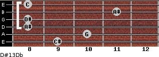 D#13/Db for guitar on frets 9, 10, 8, 8, 11, 8