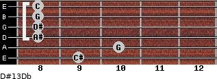 D#13/Db for guitar on frets 9, 10, 8, 8, 8, 8