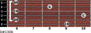 D#13/Db for guitar on frets 9, 6, 10, 6, 8, 6
