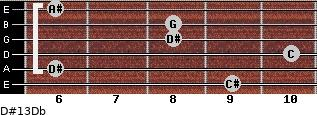 D#13/Db for guitar on frets 9, 6, 10, 8, 8, 6