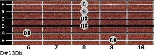 D#13/Db for guitar on frets 9, 6, 8, 8, 8, 8