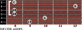 D#13/Db add(#5) guitar chord