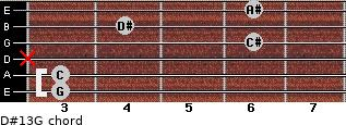 D#13/G for guitar on frets 3, 3, x, 6, 4, 6