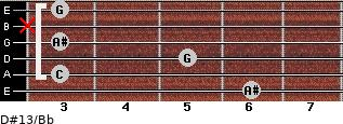 D#13/Bb for guitar on frets 6, 3, 5, 3, x, 3