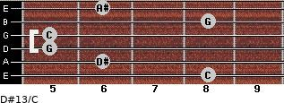 D#13/C for guitar on frets 8, 6, 5, 5, 8, 6