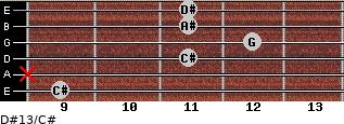 D#13/C# for guitar on frets 9, x, 11, 12, 11, 11
