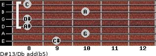 D#13/Db add(b5) guitar chord