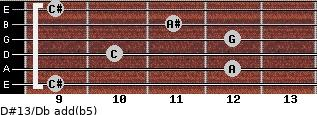 D#13/Db add(b5) for guitar on frets 9, 12, 10, 12, 11, 9