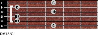 D#13/G for guitar on frets 3, 1, 1, 3, 1, 3