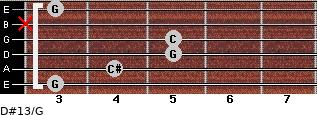 D#13/G for guitar on frets 3, 4, 5, 5, x, 3