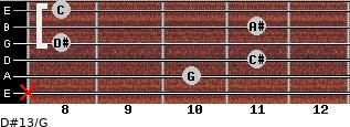 D#13/G for guitar on frets x, 10, 11, 8, 11, 8