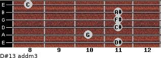 D#13 add(m3) for guitar on frets 11, 10, 11, 11, 11, 8