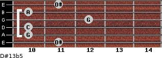 D#13b5 for guitar on frets 11, 10, 10, 12, 10, 11