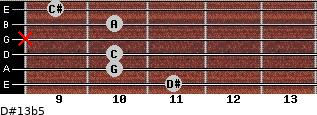 D#13b5 for guitar on frets 11, 10, 10, x, 10, 9