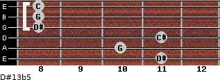 D#13b5 for guitar on frets 11, 10, 11, 8, 8, 8