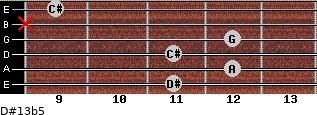 D#13b5 for guitar on frets 11, 12, 11, 12, x, 9