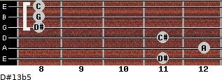 D#13b5 for guitar on frets 11, 12, 11, 8, 8, 8