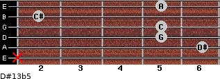 D#13b5 for guitar on frets x, 6, 5, 5, 2, 5