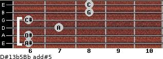 D#13b5/Bb add(#5) guitar chord