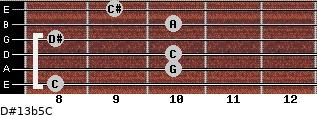 D#13b5/C for guitar on frets 8, 10, 10, 8, 10, 9
