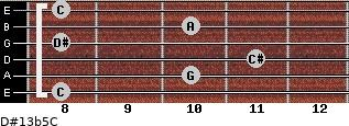 D#13b5/C for guitar on frets 8, 10, 11, 8, 10, 8