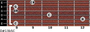 D#13b5/C for guitar on frets 8, 12, 10, 8, 8, 9
