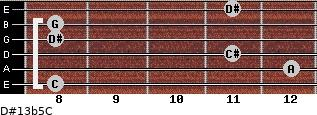 D#13b5/C for guitar on frets 8, 12, 11, 8, 8, 11