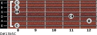 D#13b5/C for guitar on frets 8, 12, 11, 8, 8, 8