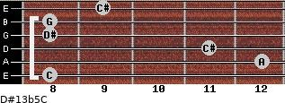 D#13b5/C for guitar on frets 8, 12, 11, 8, 8, 9