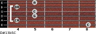 D#13b5/C for guitar on frets 8, 4, 5, 5, 4, 5