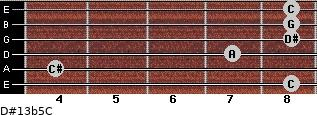 D#13b5/C for guitar on frets 8, 4, 7, 8, 8, 8