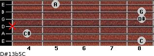 D#13b5/C for guitar on frets 8, 4, x, 8, 8, 5