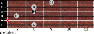 D#13b5/C for guitar on frets 8, x, 7, 8, 8, 9