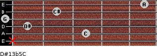 D#13b5/C for guitar on frets x, 3, 1, 0, 2, 5