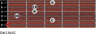 D#13b5/C for guitar on frets x, 3, 1, 2, 2, 3