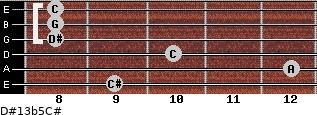 D#13b5/C# for guitar on frets 9, 12, 10, 8, 8, 8