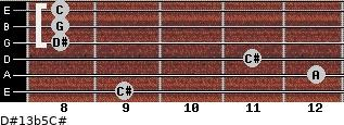 D#13b5/C# for guitar on frets 9, 12, 11, 8, 8, 8