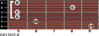 D#13b5/C# for guitar on frets 9, 6, 5, 5, 8, 5