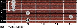 D#13b5/Db add(#5) guitar chord