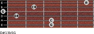 D#13b5/G for guitar on frets 3, 3, 1, 0, 2, 5