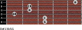 D#13b5/G for guitar on frets 3, 3, 1, 2, 2, 5