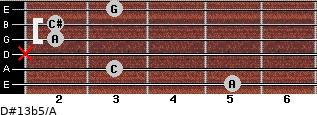 D#13b5/A for guitar on frets 5, 3, x, 2, 2, 3